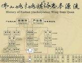 history-winchun